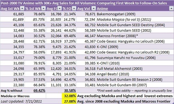 Avg Sales for all Volumes Comparison.jpg